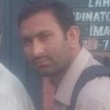 Mr Imam Din